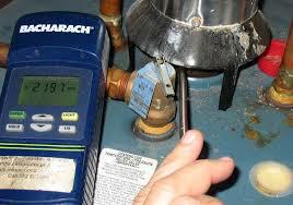 Carbon Monoxide Testing in Hamilton